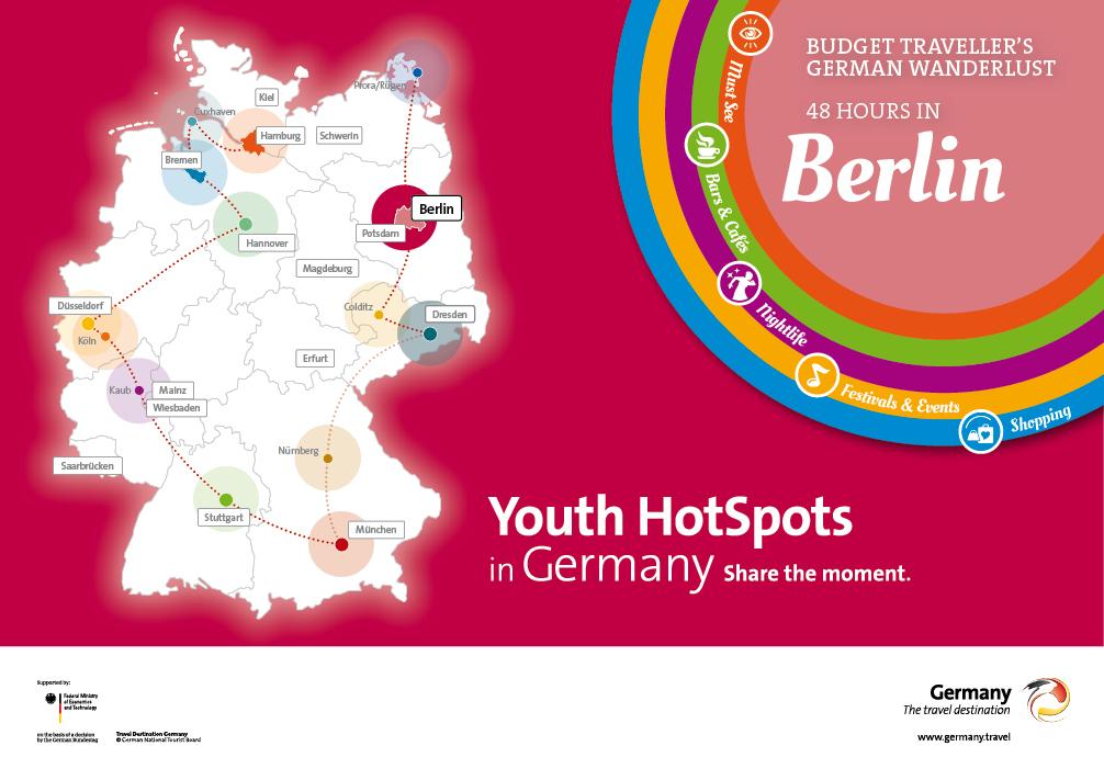 Blogger_CityGuide_Berlin